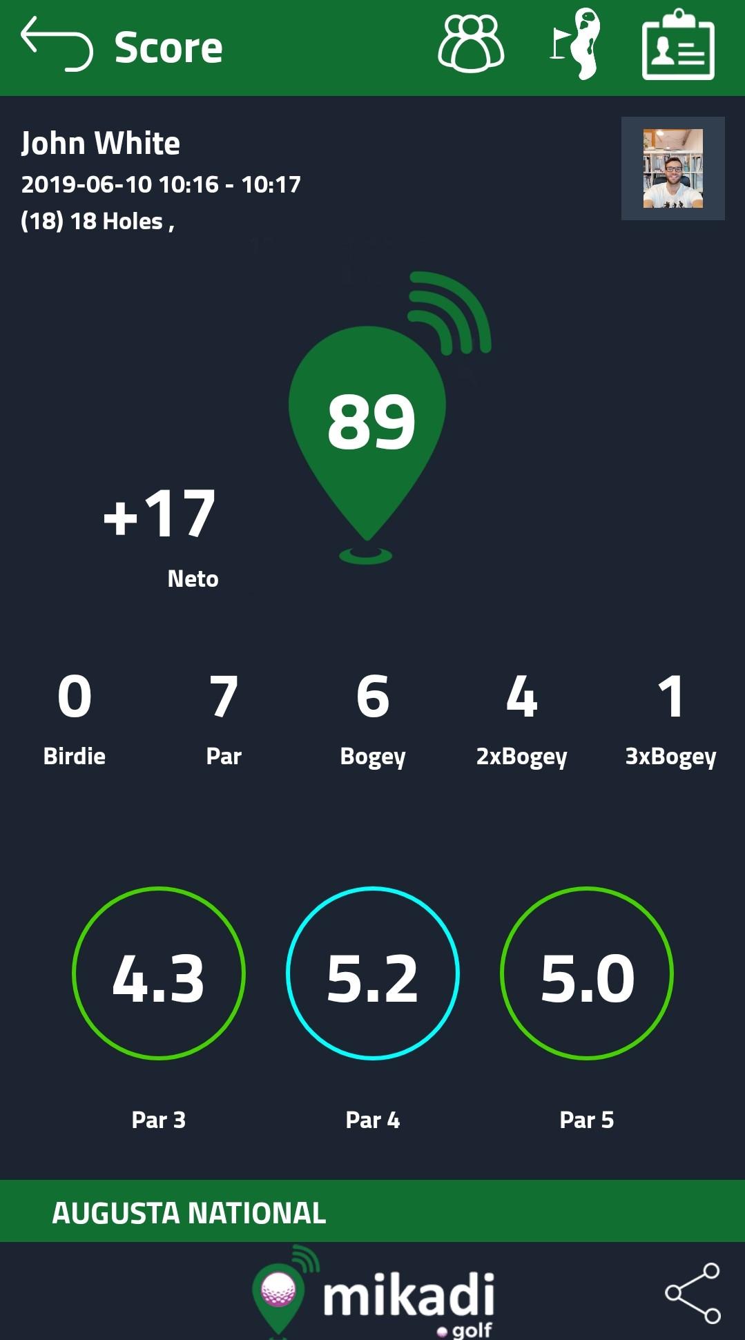Golf Scorecard app